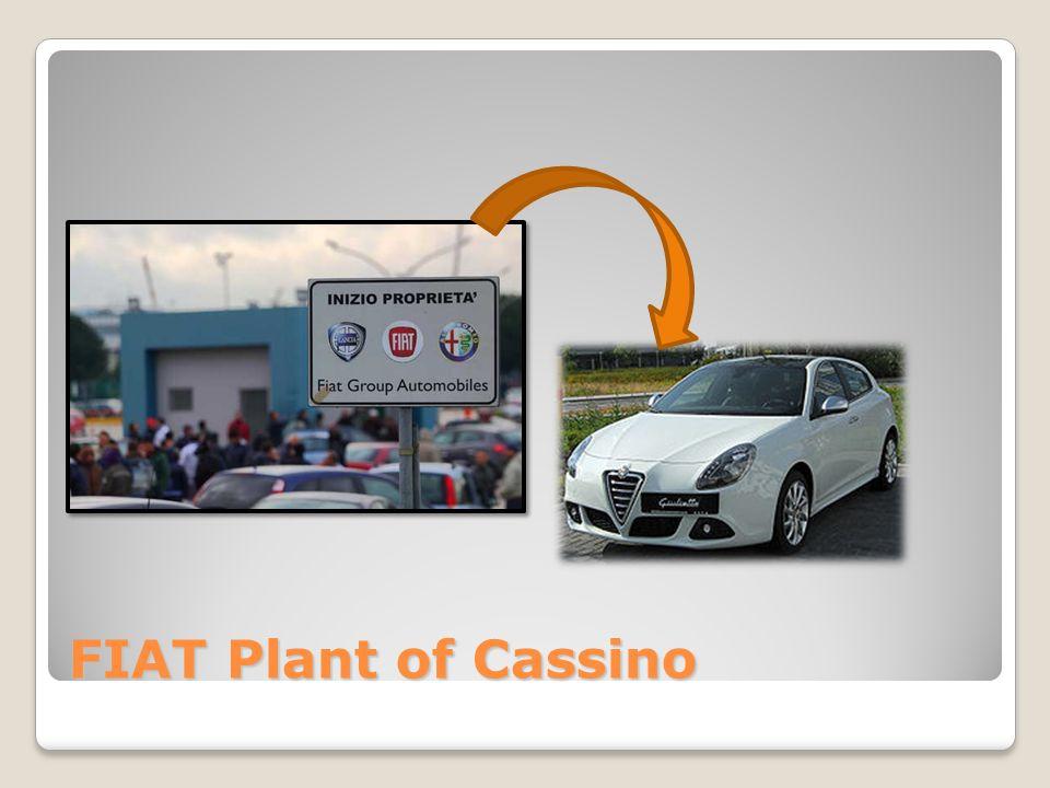 FIAT Plant of Cassino Giulietta Alfa Romeo