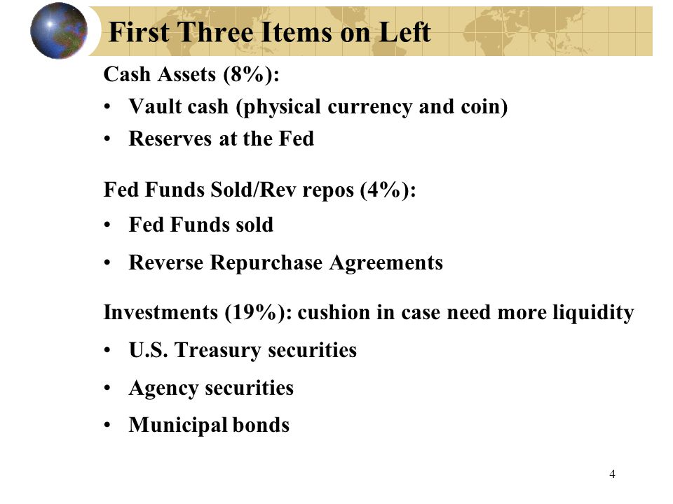 5 Fourth Item on Left Loans  commercial and industrial  real estate  agricultural  consumer Leases  fast-growing line of business for the big banks  fleet assets (aircraft, ships,..), rolling stock (railroad cars, trucks,..), equipment (cranes, generators,..) Loans and Leases (55%)