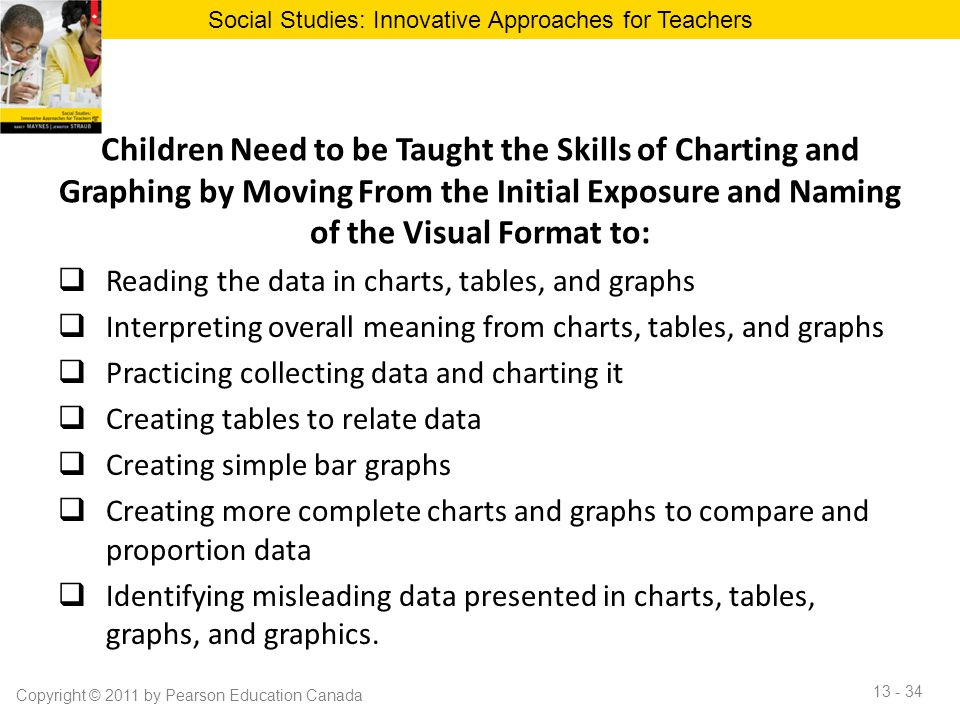 Children Need to be Taught the Skills of Charting and Graphing by Moving From the Initial Exposure and Naming of the Visual Format to:  Reading the d