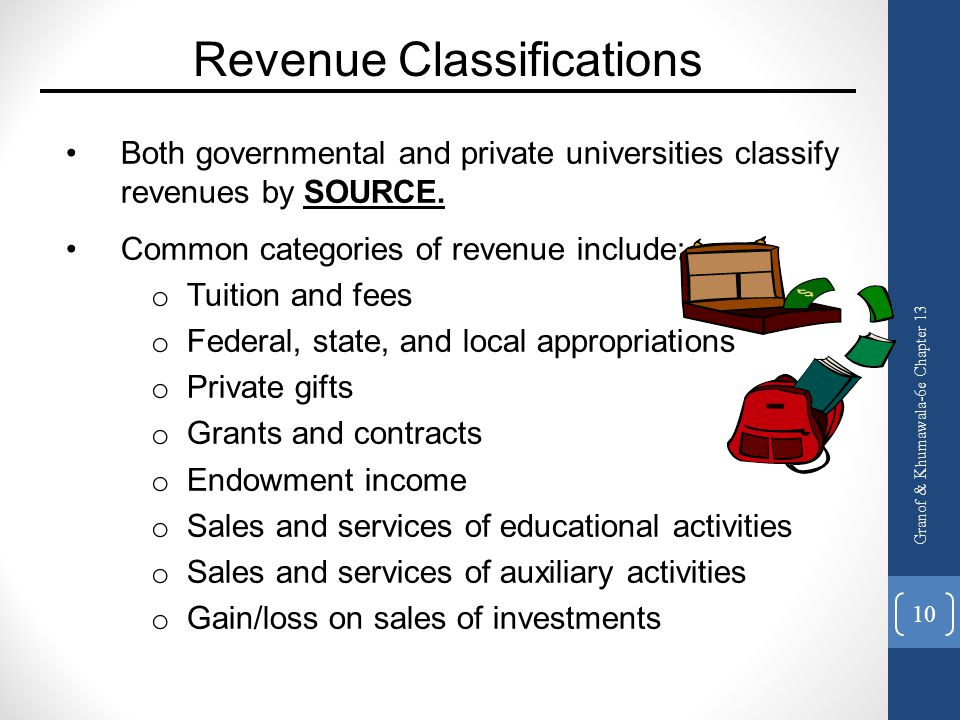 Granof & Khumawala-6e Chapter 13 10 Both governmental and private universities classify revenues by SOURCE. Common categories of revenue include: o Tu