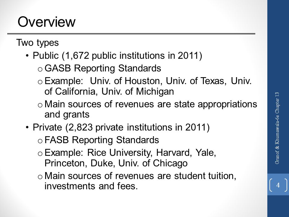 Overview Two types Public (1,672 public institutions in 2011) o GASB Reporting Standards o Example: Univ. of Houston, Univ. of Texas, Univ. of Califor
