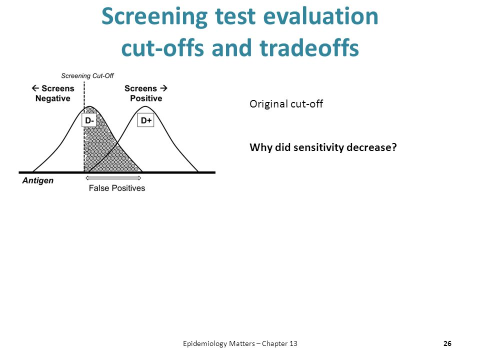 Screening test evaluation cut-offs and tradeoffs 26Epidemiology Matters – Chapter 13 Original cut-off Why did sensitivity decrease?