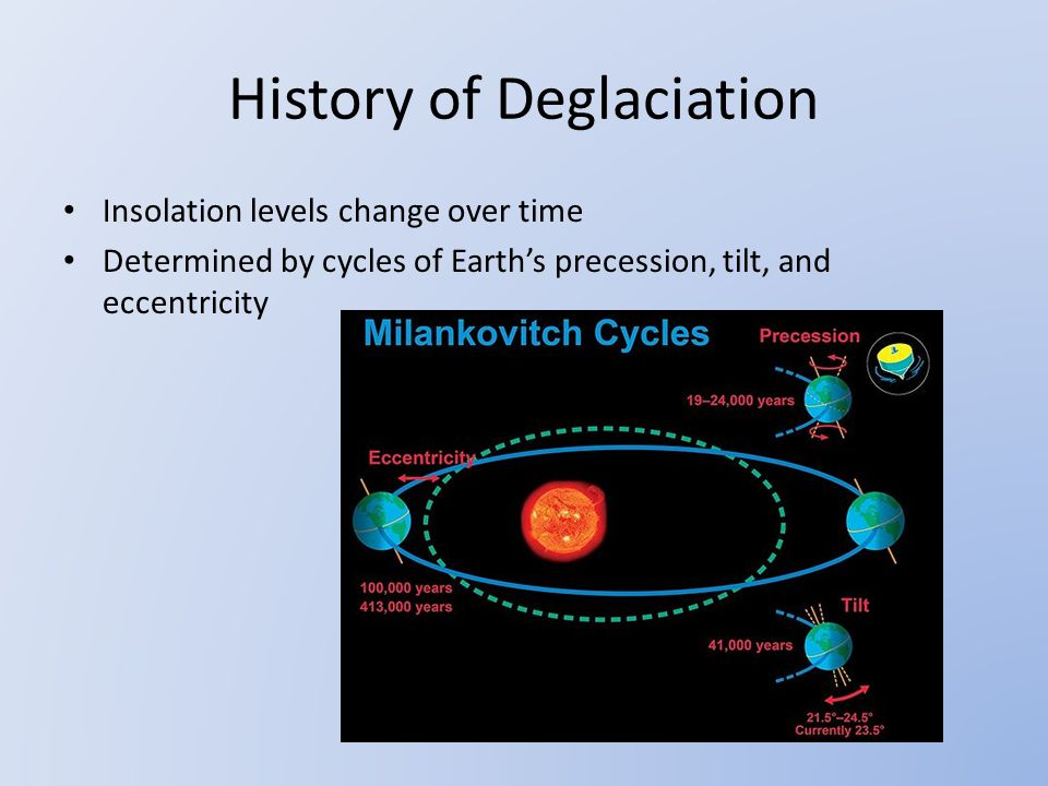 History of Deglaciation Insolation levels change over time Determined by cycles of Earth's precession, tilt, and eccentricity