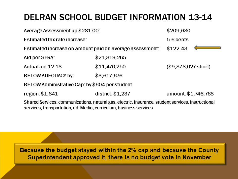 DELRAN SCHOOL BUDGET INFORMATION 13-14 Average Assessment up $281.00:$209,630 Estimated tax rate increase:5.6 cents Estimated increase on amount paid