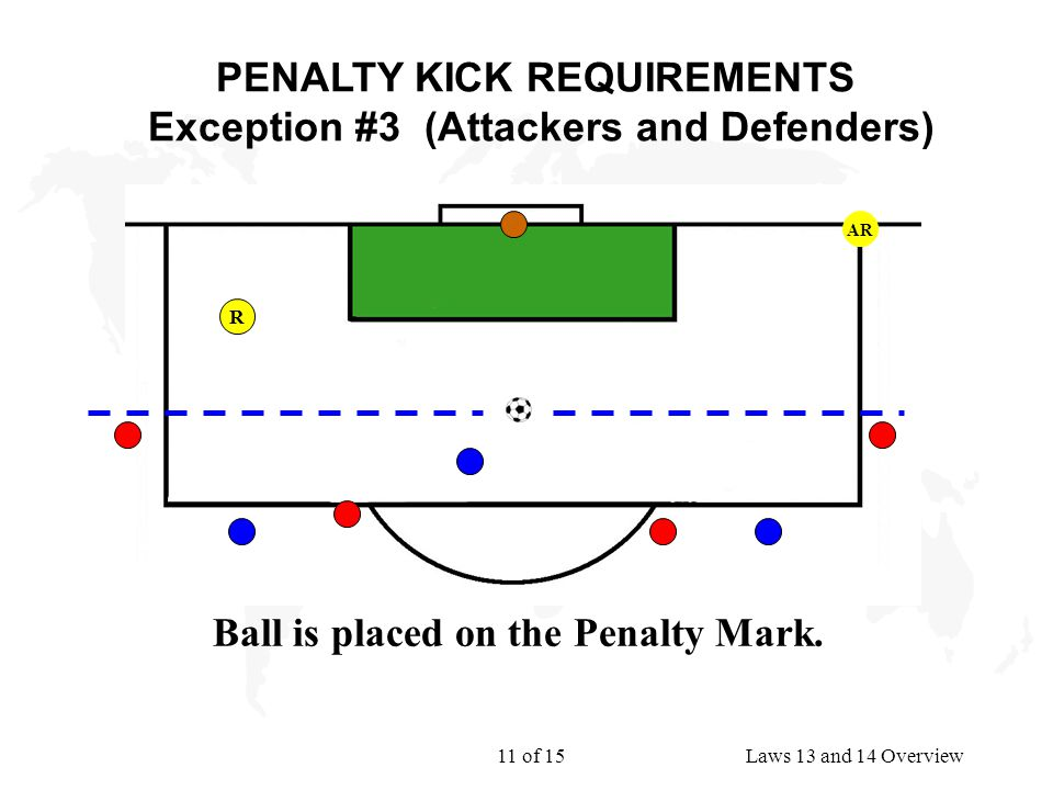 11 of 15Laws 13 and 14 Overview AR R Ball is placed on the Penalty Mark.
