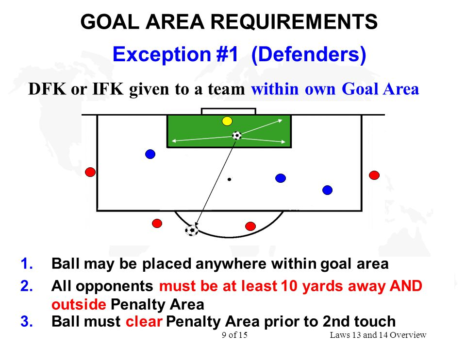 9 of 15Laws 13 and 14 Overview GOAL AREA REQUIREMENTS DFK or IFK given to a team within own Goal Area Exception #1 (Defenders) 1.Ball may be placed anywhere within goal area 2.All opponents must be at least 10 yards away AND outside Penalty Area 3.Ball must clear Penalty Area prior to 2nd touch