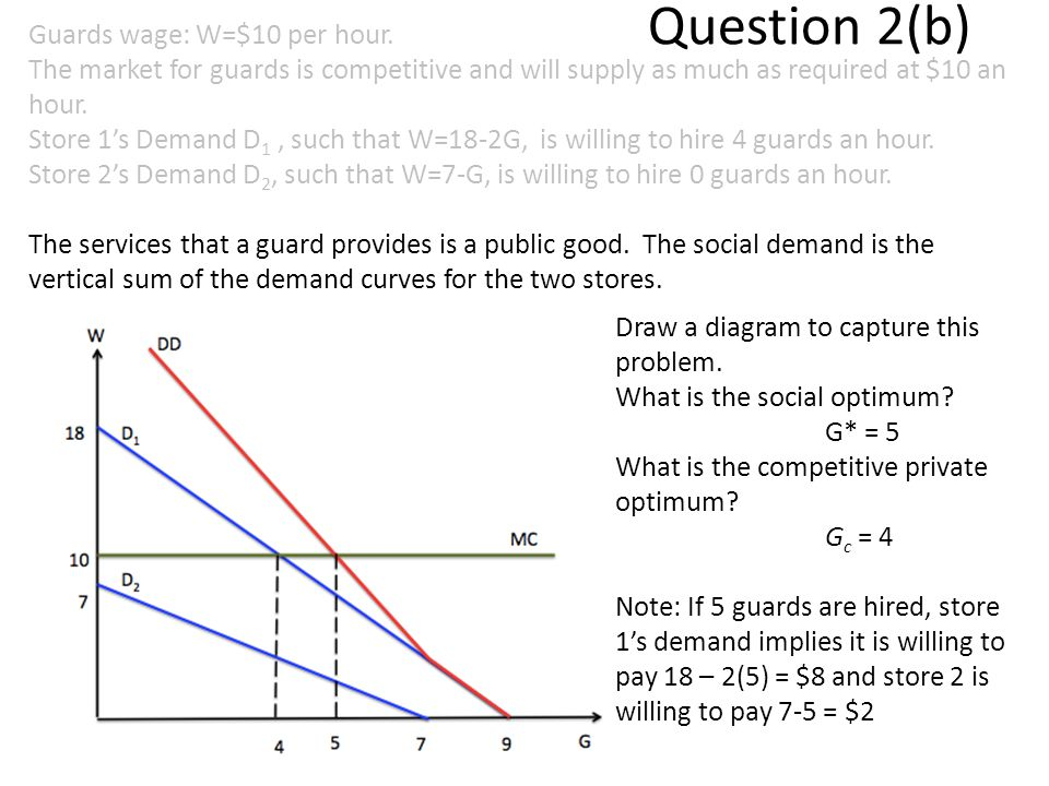 Question 2(b) Guards wage: W=$10 per hour.
