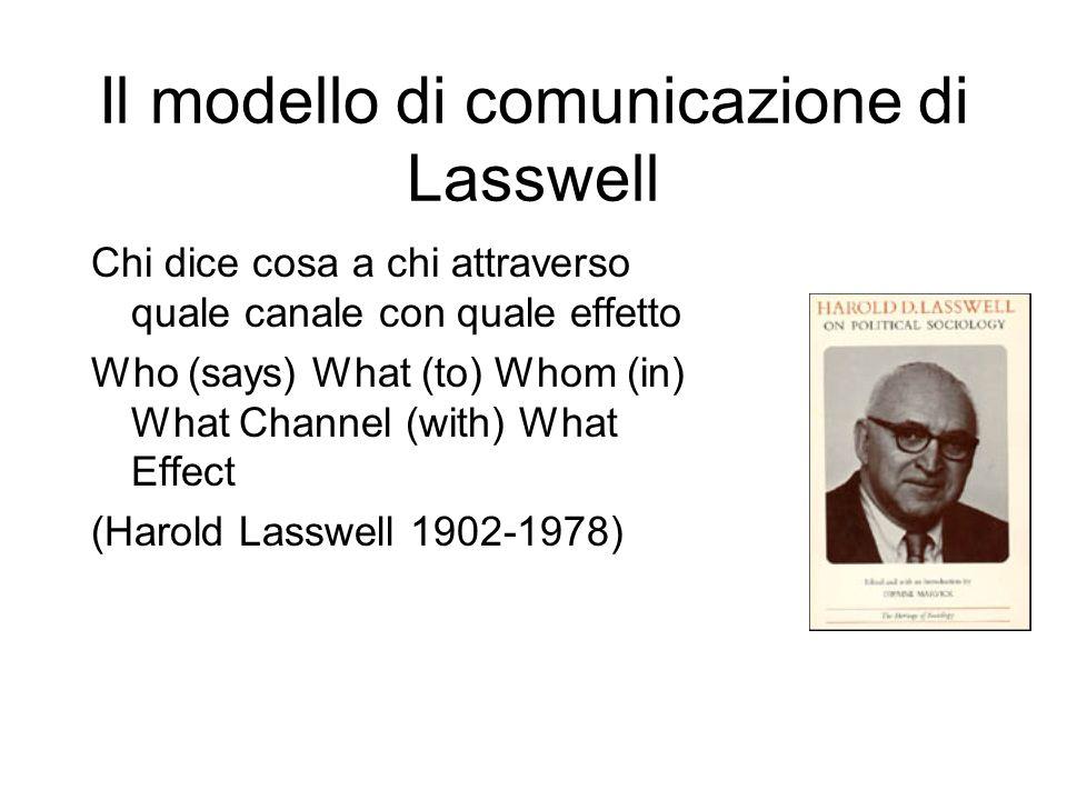 Il modello di comunicazione di Lasswell Chi dice cosa a chi attraverso quale canale con quale effetto Who (says) What (to) Whom (in) What Channel (with) What Effect (Harold Lasswell 1902-1978)