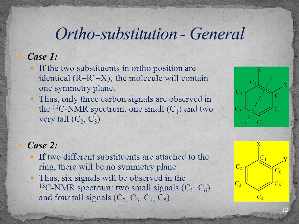 Case 1: If the two substituents in ortho position are identical (R=R'=X), the molecule will contain one symmetry plane.