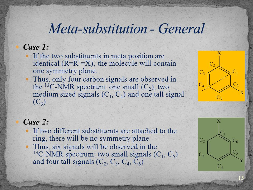 Case 1: If the two substituents in meta position are identical (R=R'=X), the molecule will contain one symmetry plane.