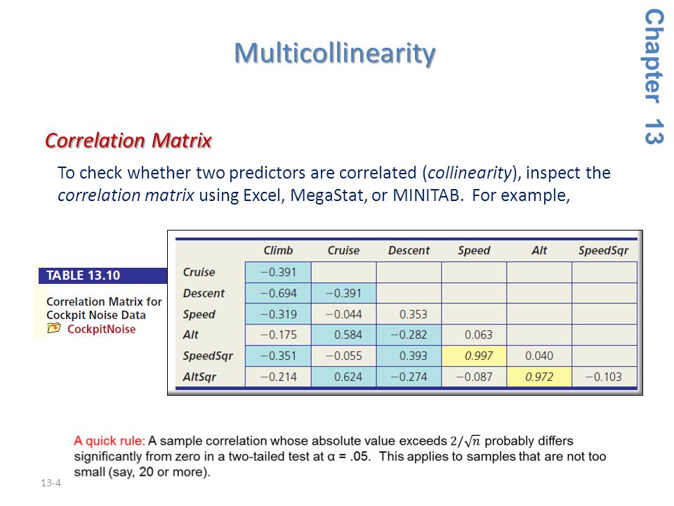 13-4 To check whether two predictors are correlated (collinearity), inspect the correlation matrix using Excel, MegaStat, or MINITAB. For example, Cor