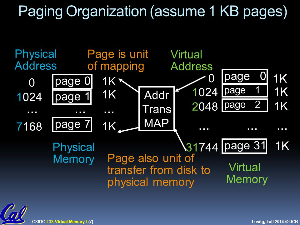 CS61C L33 Virtual Memory I (18) Lustig, Fall 2014 © UCB Address Translation Using TLB18 TLB Tag TLB IndexPage Offset TLB TagPPN (used just like in a cache)...