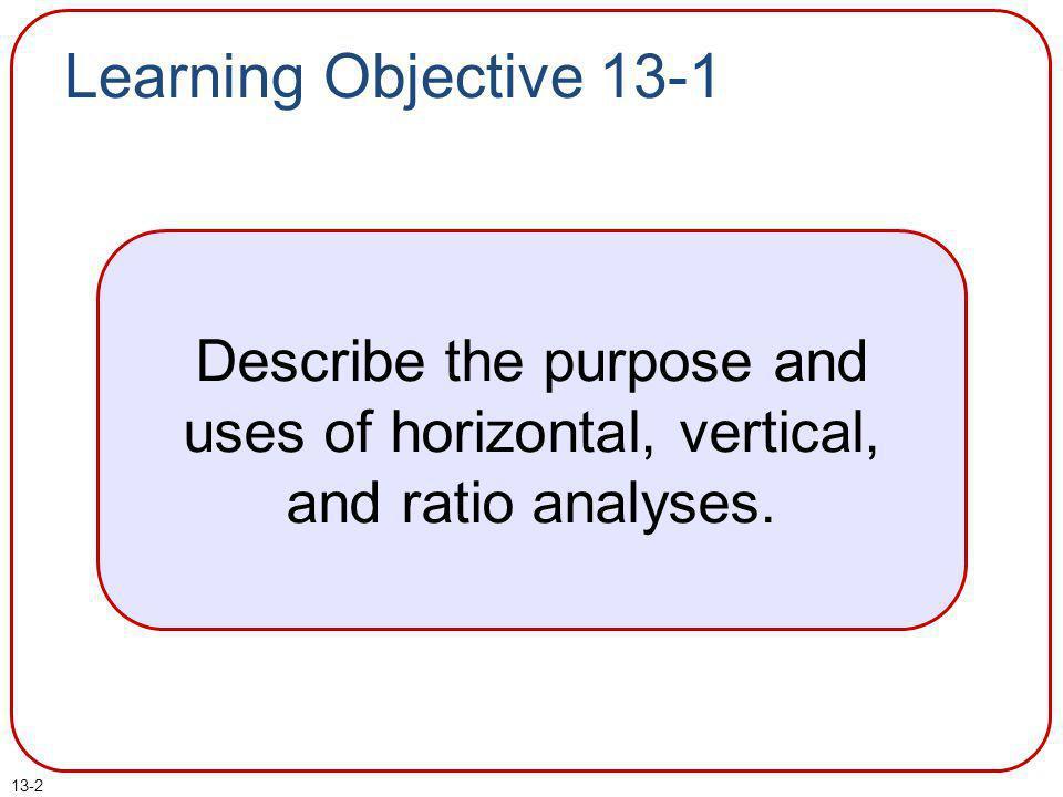 13-53 E13-4 Computing Profitability Ratios Req.