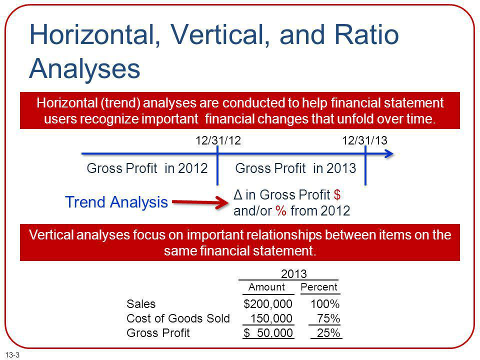 13-4 Horizontal, Vertical, and Ratio Analyses Ratio analyses are conducted to understand relationships among various items reported in one or more of the financial statements.