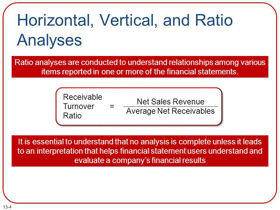 13-15 Learning Objective 13-5 Interpret the results of financial analyses.