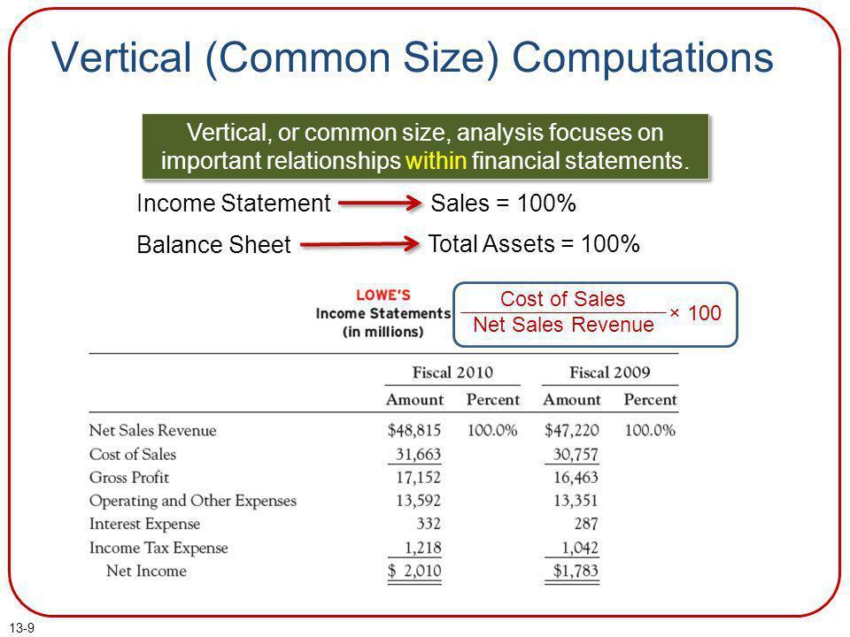 13-20 Ratio Calculations