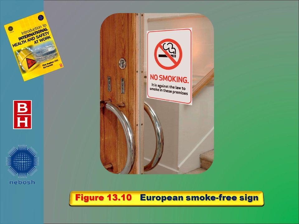 Figure 13.10 European smoke-free sign