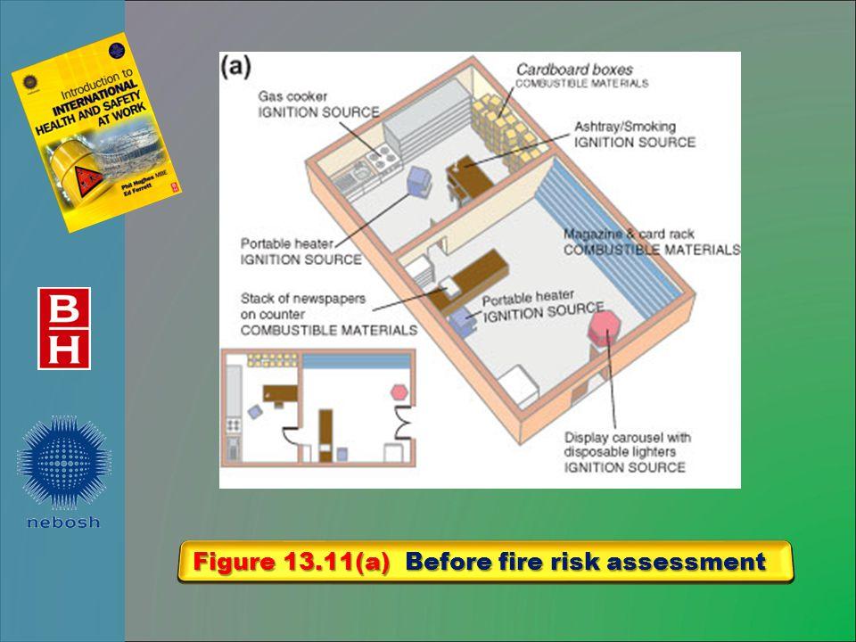 Figure 13.11(a) Before fire risk assessment