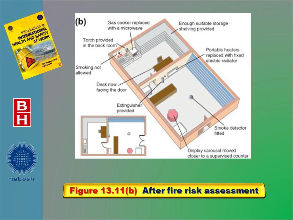 Figure 13.11(b) After fire risk assessment
