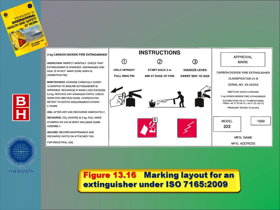 Figure 13.16 Marking layout for an extinguisher under ISO 7165:2009