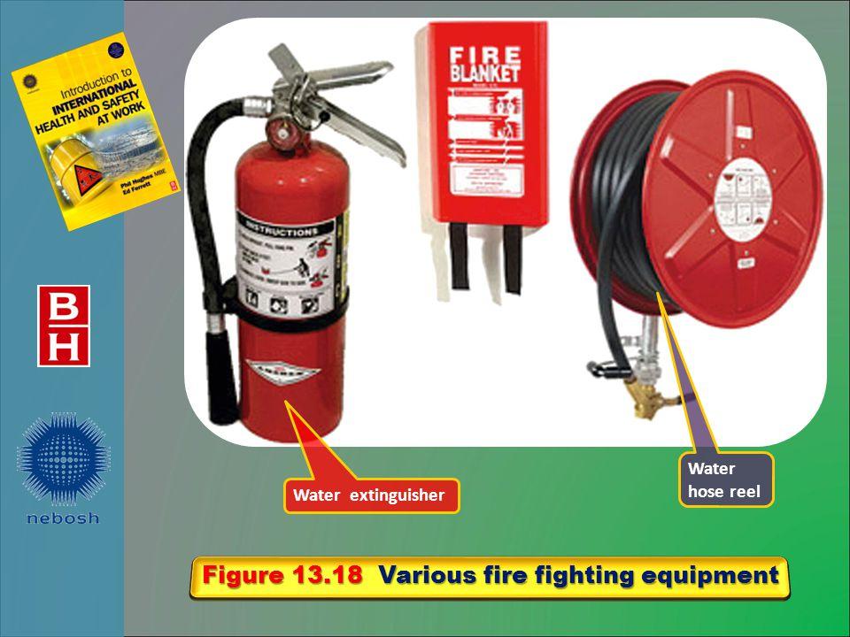 Figure 13.18 Various fire fighting equipment Water hose reel Water extinguisher