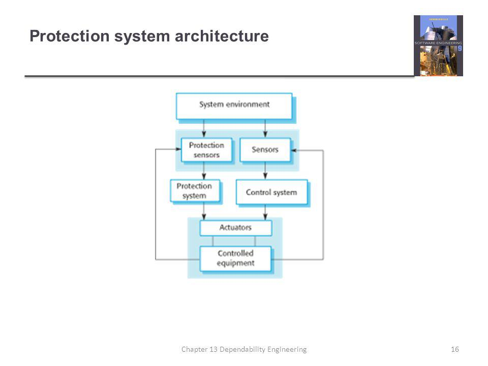 Protection system architecture 16Chapter 13 Dependability Engineering
