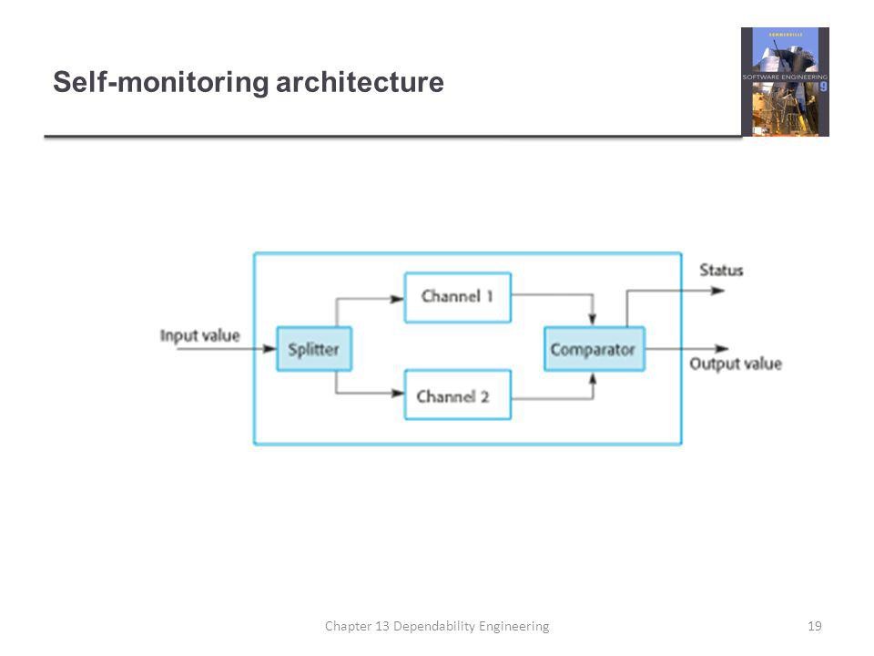 Self-monitoring architecture 19Chapter 13 Dependability Engineering