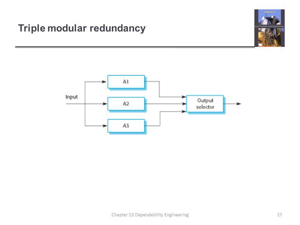 Triple modular redundancy 27Chapter 13 Dependability Engineering