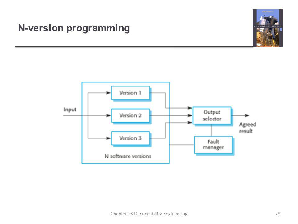 N-version programming 28Chapter 13 Dependability Engineering