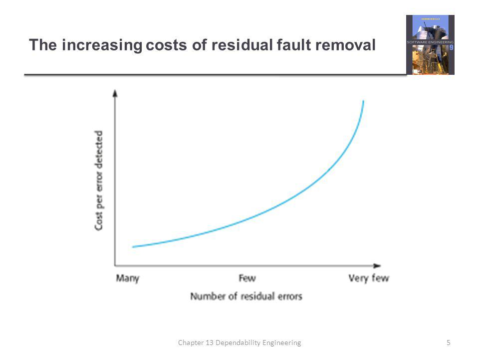 The increasing costs of residual fault removal 5Chapter 13 Dependability Engineering