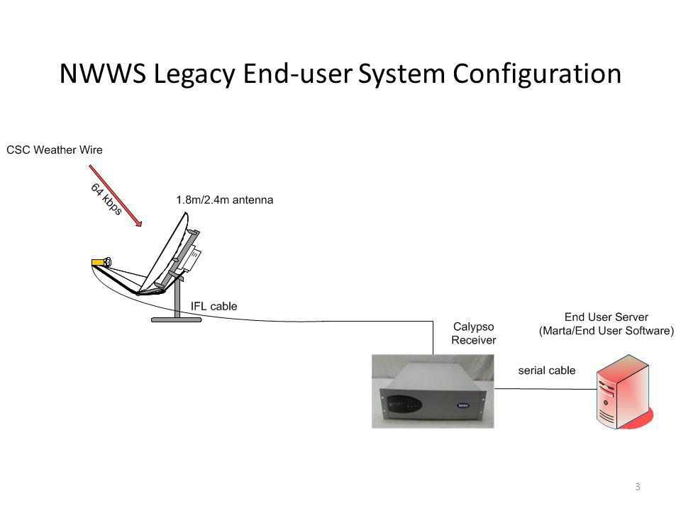 NWWS Legacy End-user System Configuration 3
