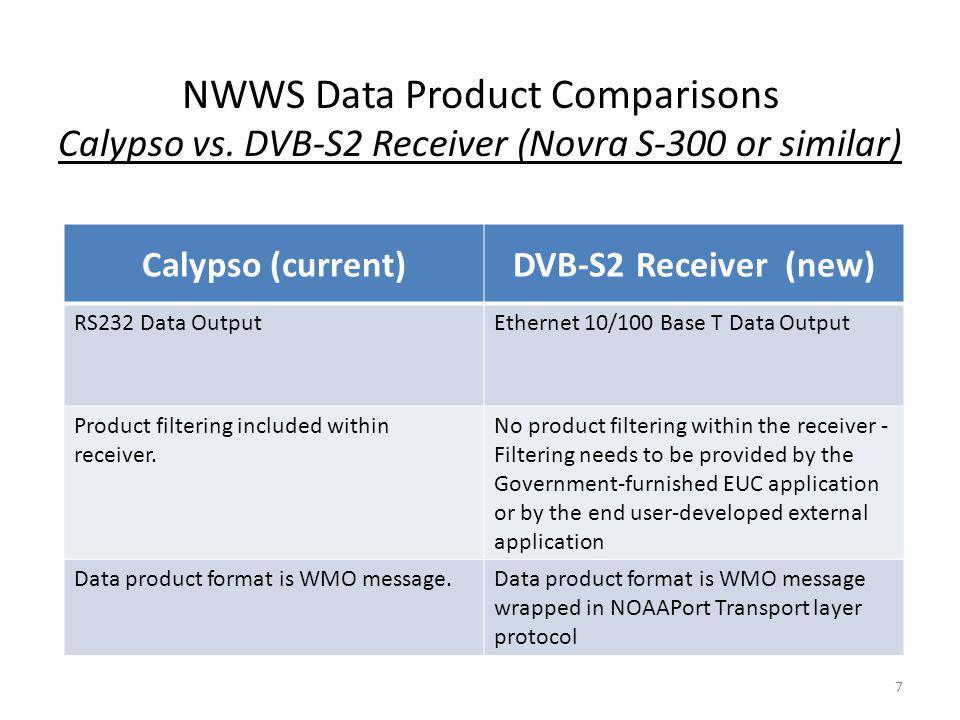 NWWS Data Product Comparisons Calypso vs.