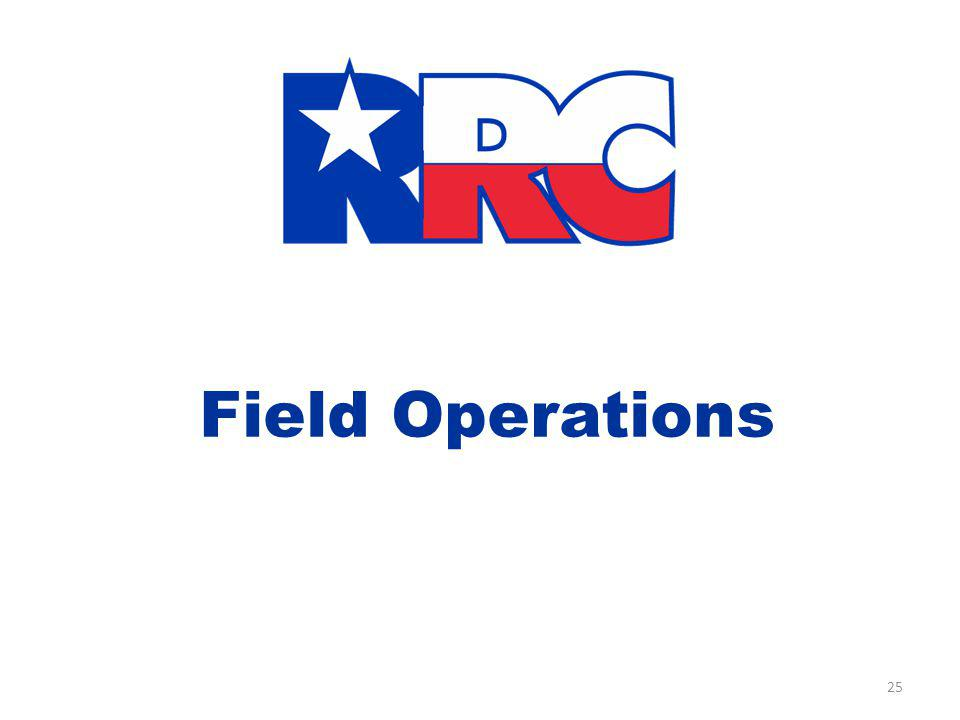 Field Operations 25
