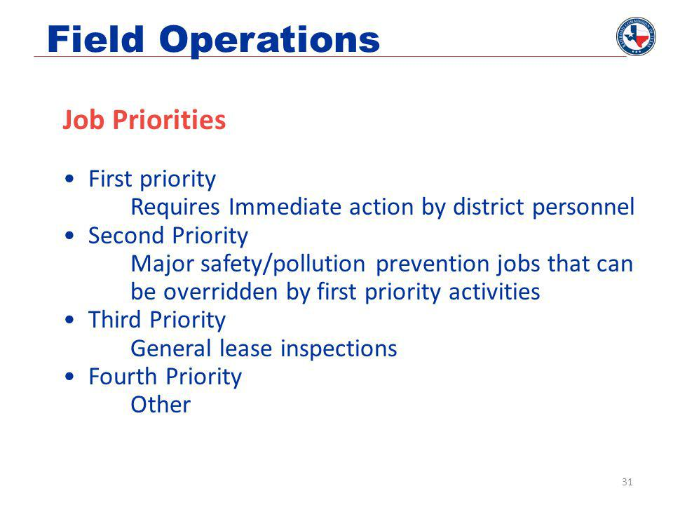 Field Operations Job Priorities First priority Requires Immediate action by district personnel Second Priority Major safety/pollution prevention jobs that can be overridden by first priority activities Third Priority General lease inspections Fourth Priority Other 31
