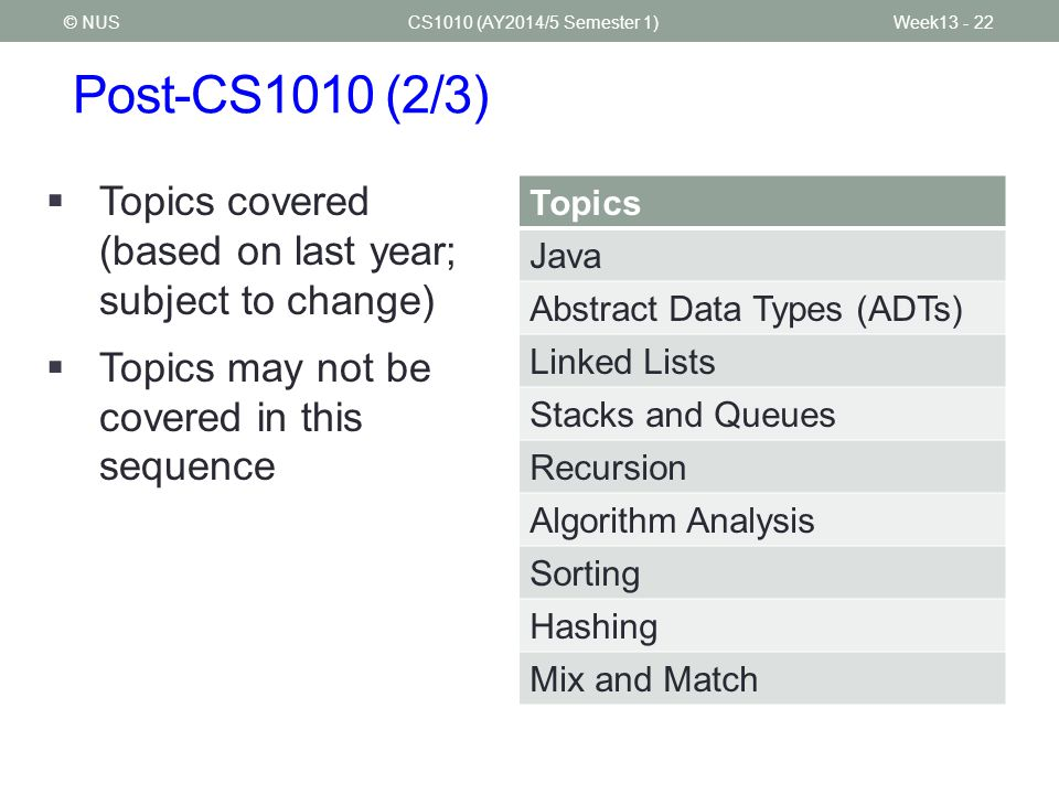 Post-CS1010 (2/3) CS1010 (AY2014/5 Semester 1)© NUSWeek13 - 22  Topics covered (based on last year; subject to change)  Topics may not be covered in this sequence Topics Java Abstract Data Types (ADTs) Linked Lists Stacks and Queues Recursion Algorithm Analysis Sorting Hashing Mix and Match