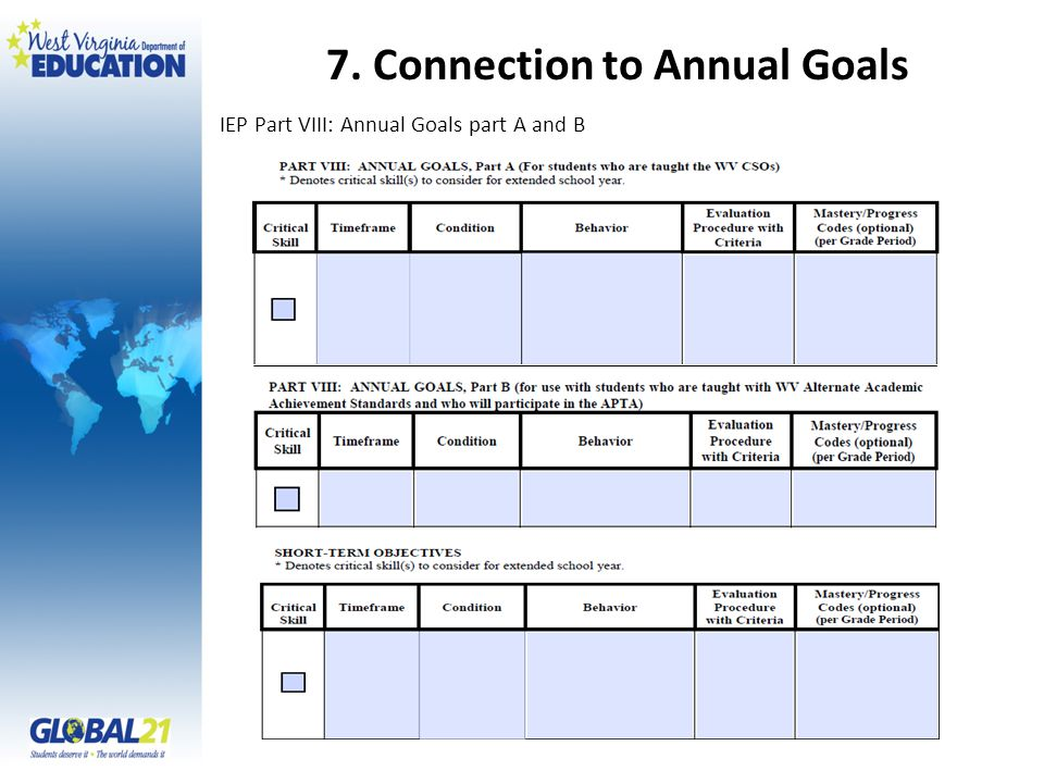 7. Connection to Annual Goals IEP Part VIII: Annual Goals part A and B