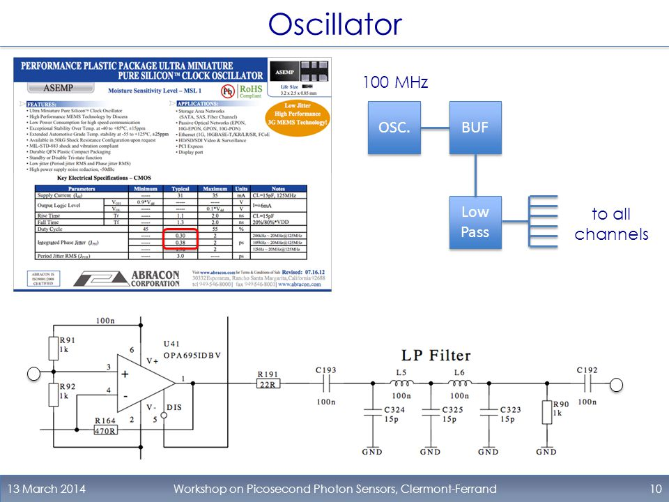 Oscillator 13 March 2014Workshop on Picosecond Photon Sensors, Clermont-Ferrand10 OSC.
