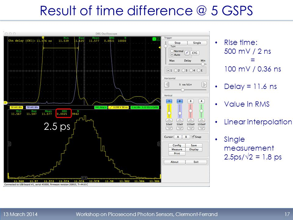 Result of time difference @ 5 GSPS 13 March 2014Workshop on Picosecond Photon Sensors, Clermont-Ferrand17 2.5 ps Rise time: 500 mV / 2 ns = 100 mV / 0.36 ns Delay = 11.6 ns Value in RMS Linear interpolation Single measurement 2.5ps/√2 = 1.8 ps