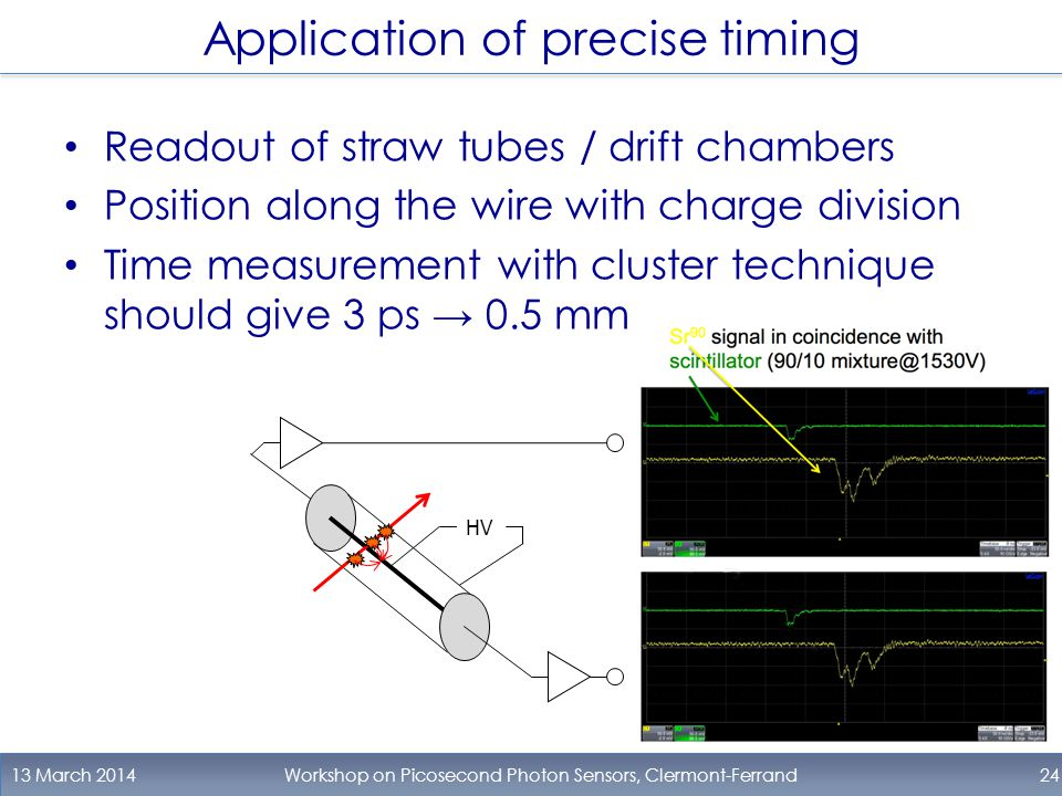 Application of precise timing Readout of straw tubes / drift chambers Position along the wire with charge division Time measurement with cluster technique should give 3 ps → 0.5 mm 13 March 2014Workshop on Picosecond Photon Sensors, Clermont-Ferrand24 HV