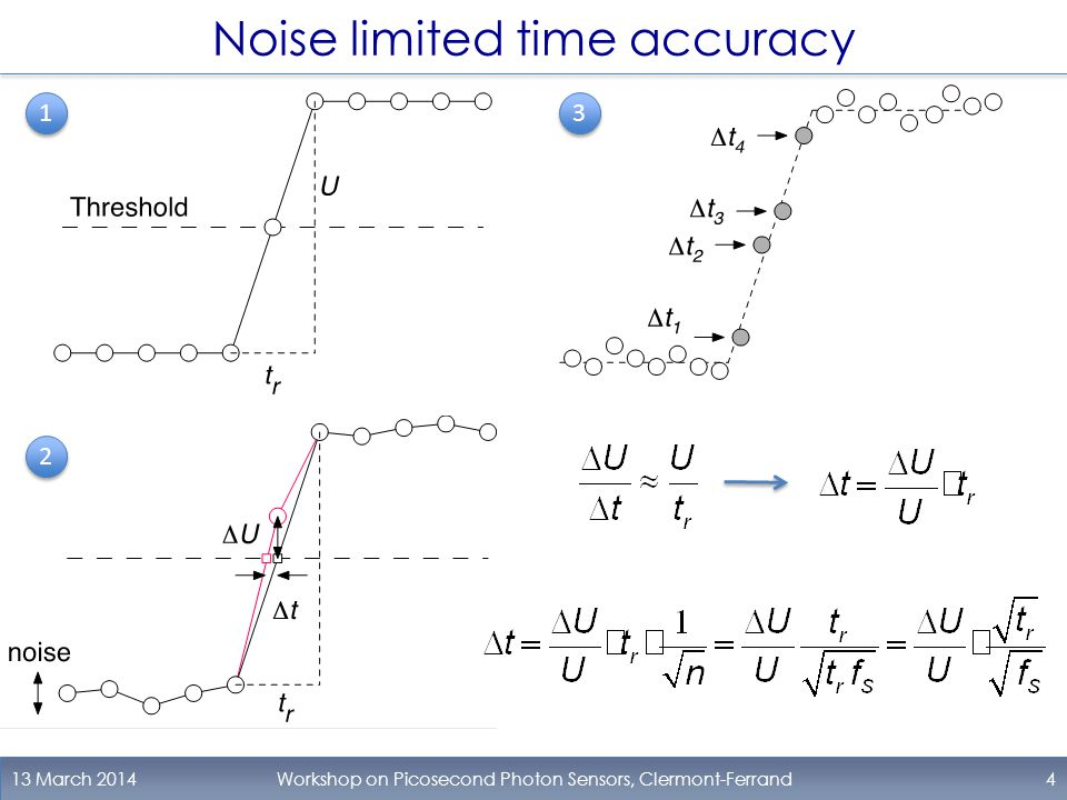 Noise limited time accuracy 13 March 2014Workshop on Picosecond Photon Sensors, Clermont-Ferrand4 1 1 2 2 3 3