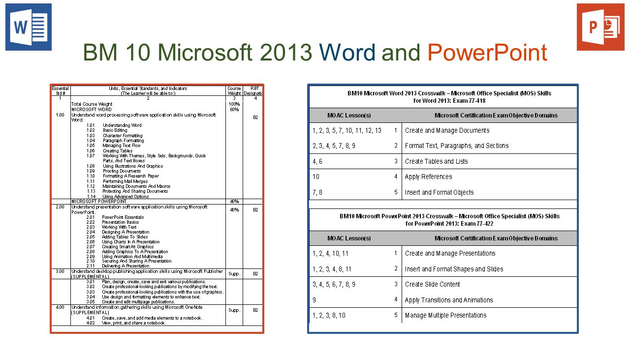 BM 10 Microsoft 2013 Word and PowerPoint