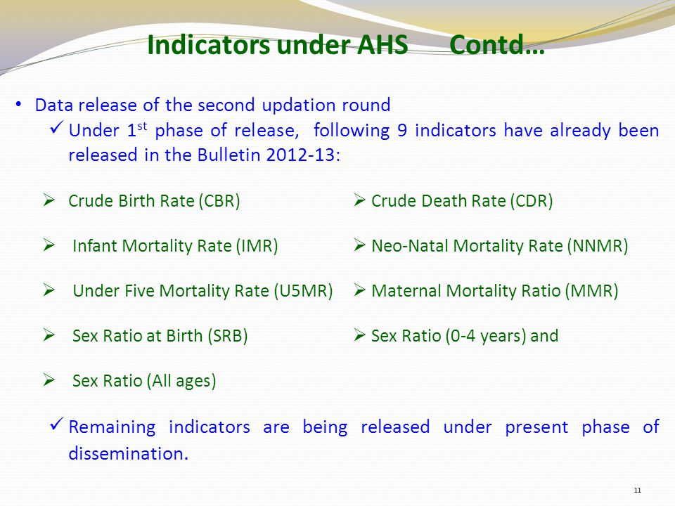 Indicators under AHS Contd… Data release of the second updation round Under 1 st phase of release, following 9 indicators have already been released i