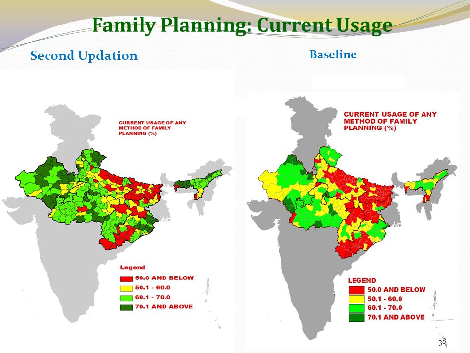 Family Planning: Current Usage Baseline Second Updation 38