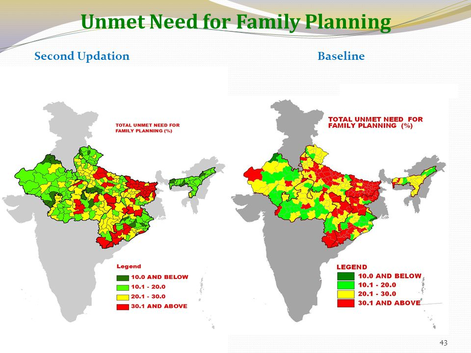 BaselineSecond Updation Unmet Need for Family Planning 43