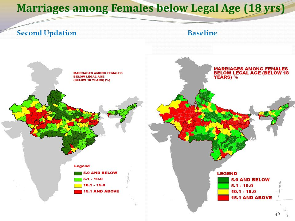 BaselineSecond Updation Marriages among Females below Legal Age (18 yrs) 46