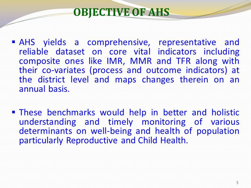 Coverage : Annual Health Survey 6