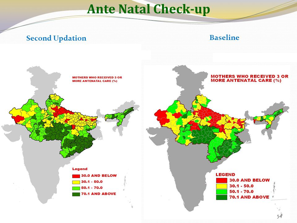 Ante Natal Check-up Baseline Second Updation 54
