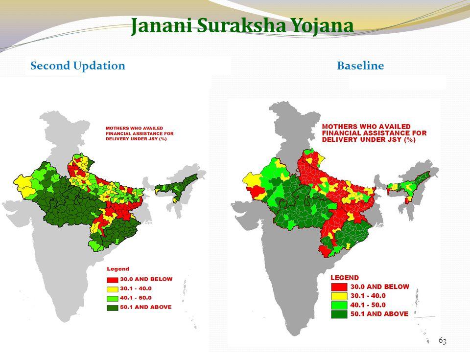 BaselineSecond Updation Janani Suraksha Yojana 63