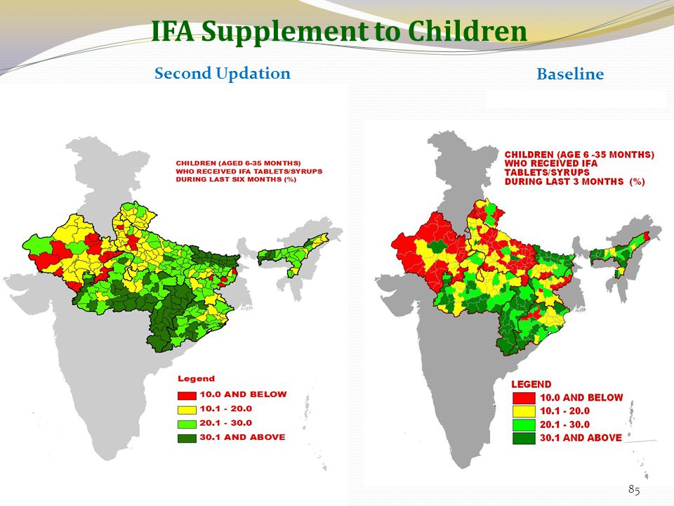 IFA Supplement to Children Second Updation Baseline 85