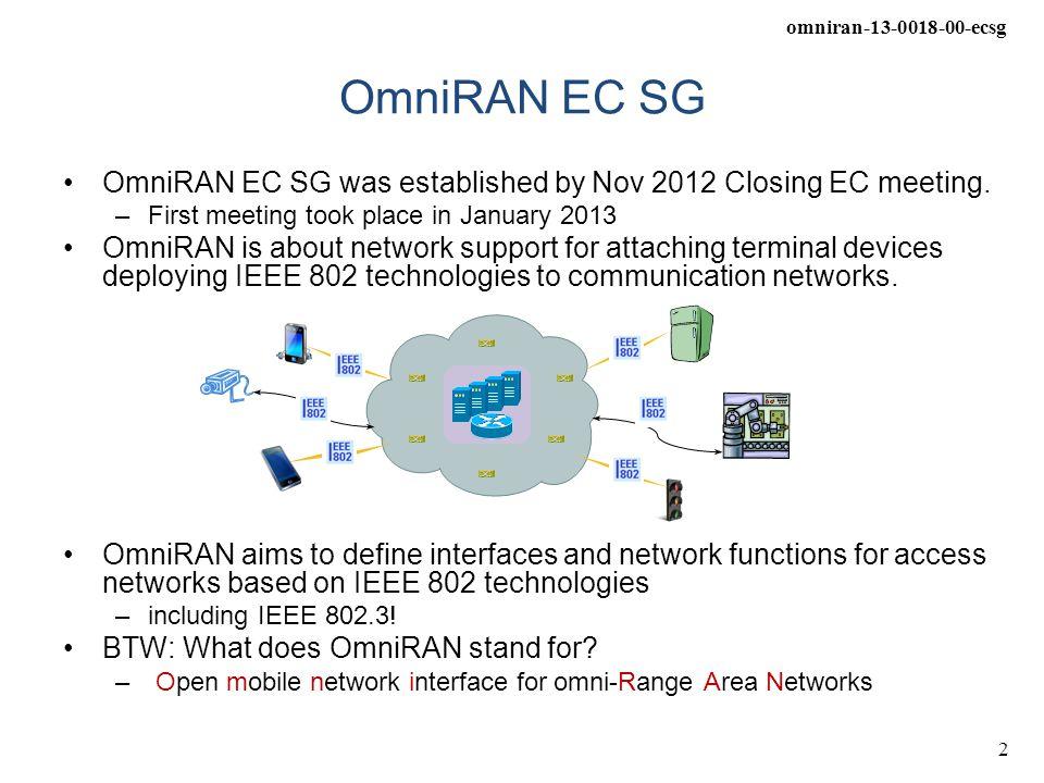 omniran-13-0018-00-ecsg 2 OmniRAN EC SG OmniRAN EC SG was established by Nov 2012 Closing EC meeting.